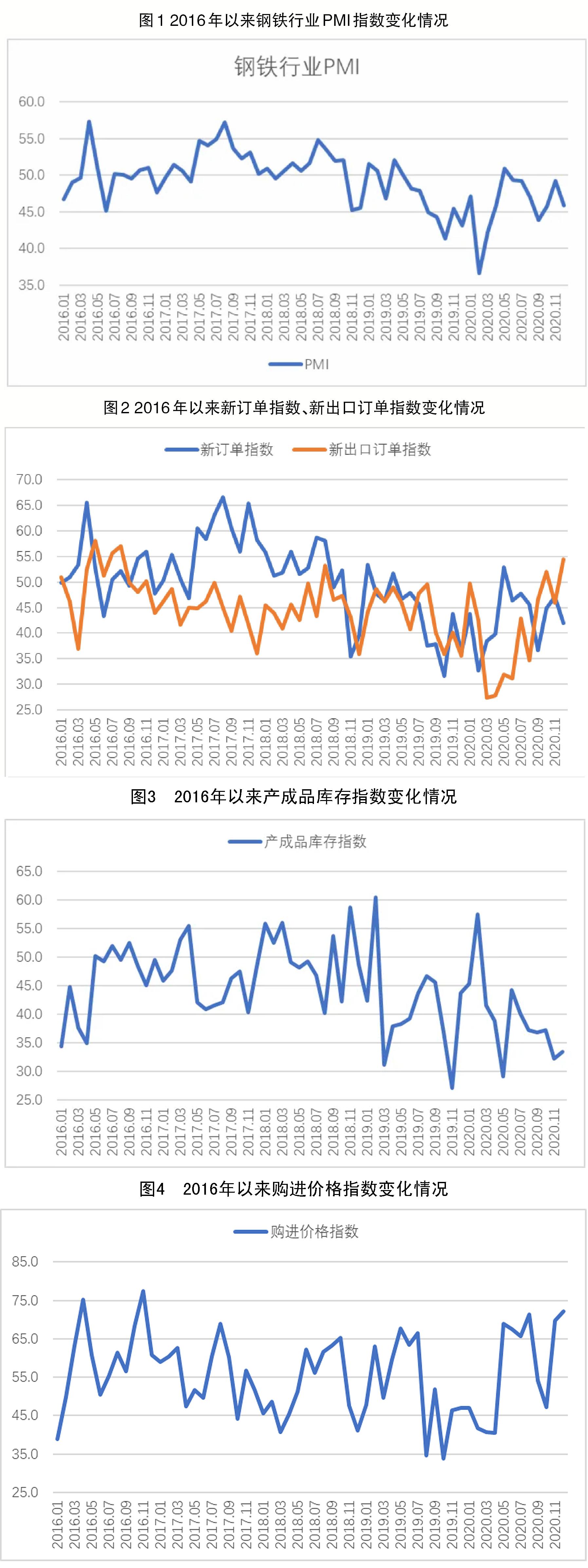 2020年12月份钢铁PMI显示:供需两端有所收紧 市场价格联动上升